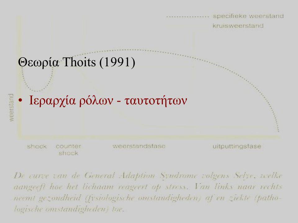 Θεωρία Thoits (1991) Ιεραρχία ρόλων - ταυτοτήτων