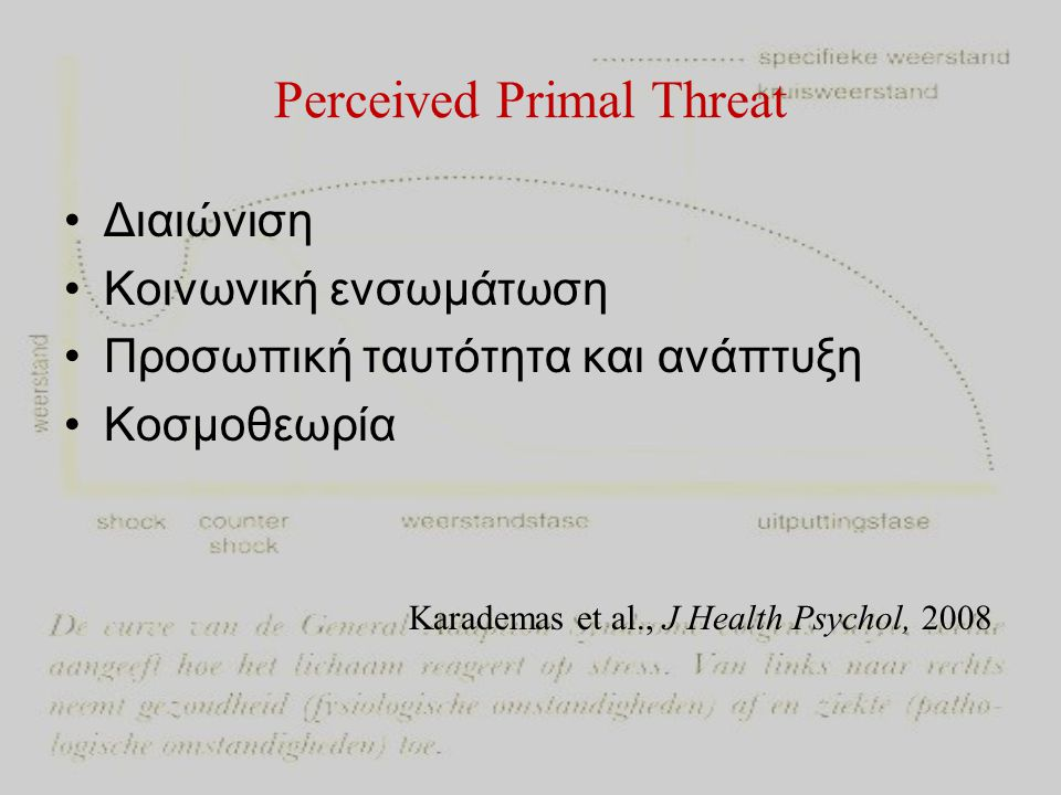 Perceived Primal Threat