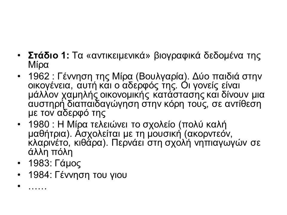 Στάδιο 1: Τα «αντικειμενικά» βιογραφικά δεδομένα της Μίρα