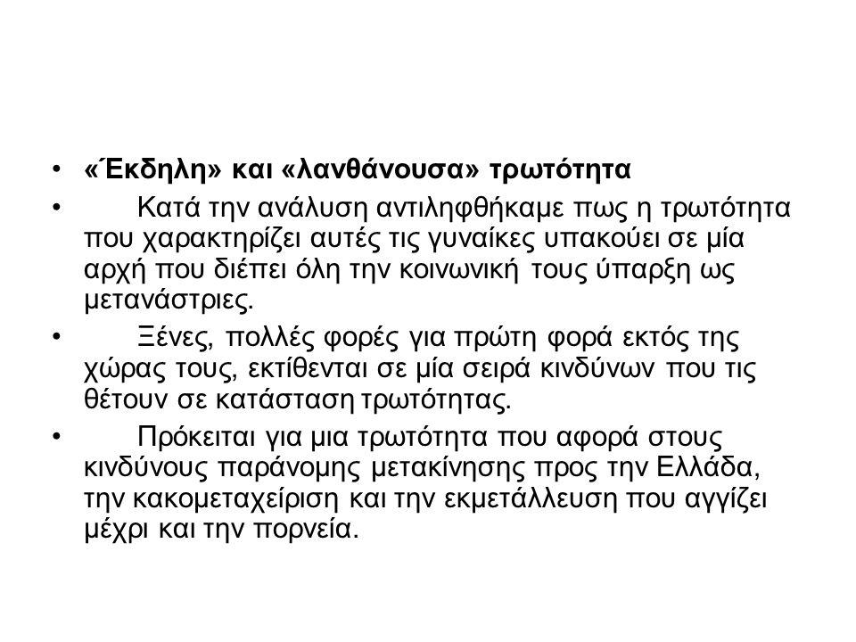 «Έκδηλη» και «λανθάνουσα» τρωτότητα