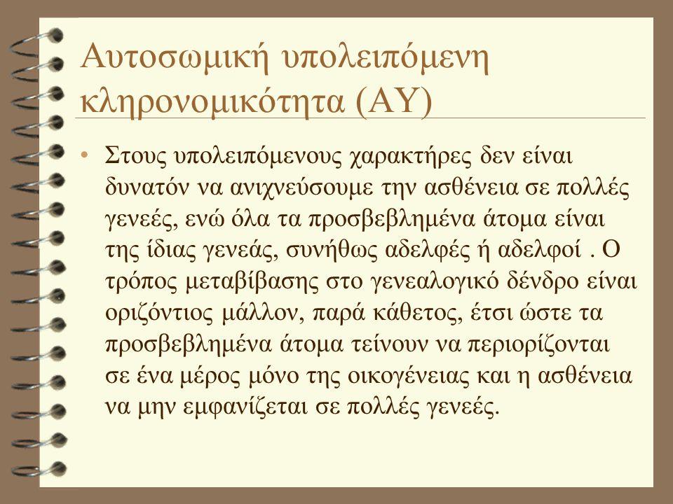 Αυτοσωμική υπολειπόμενη κληρονομικότητα (ΑΥ)