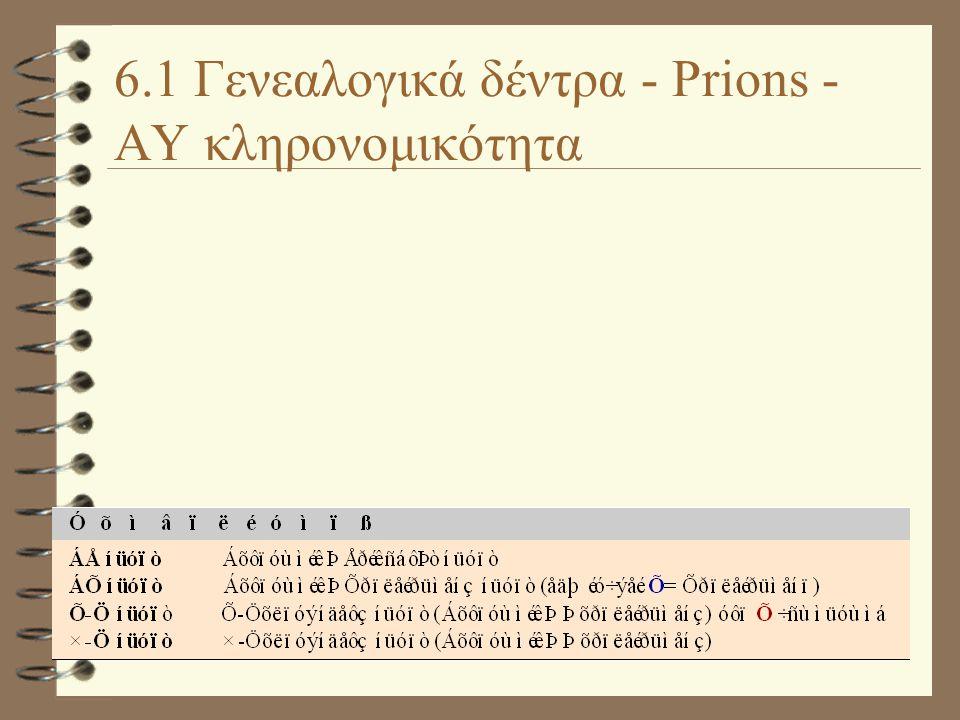 6.1 Γενεαλογικά δέντρα - Prions - AY κληρονομικότητα