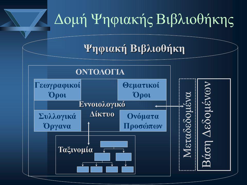 Δομή Ψηφιακής Βιβλιοθήκης