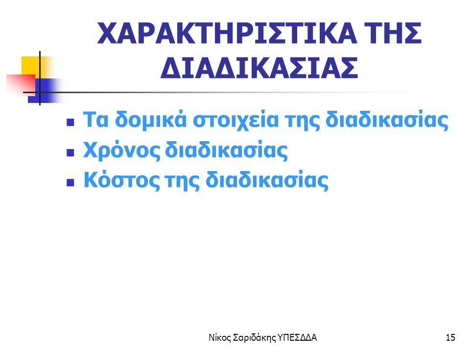 ΧΑΡΑΚΤΗΡΙΣΤΙΚΑ ΤΗΣ ΔΙΑΔΙΚΑΣΙΑΣ