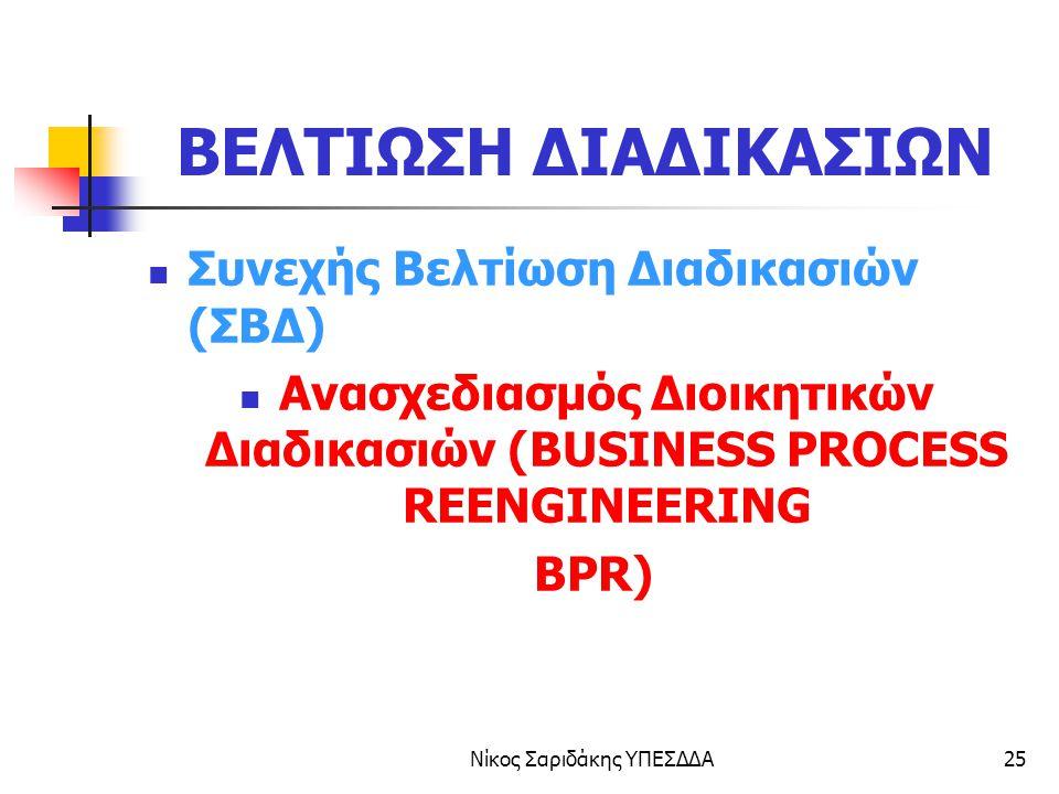 Ανασχεδιασμός Διοικητικών Διαδικασιών (BUSINESS PROCESS REENGINEERING