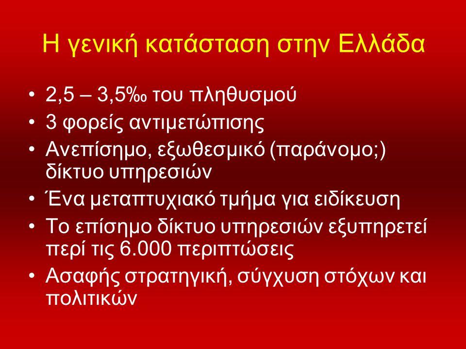 Η γενική κατάσταση στην Ελλάδα