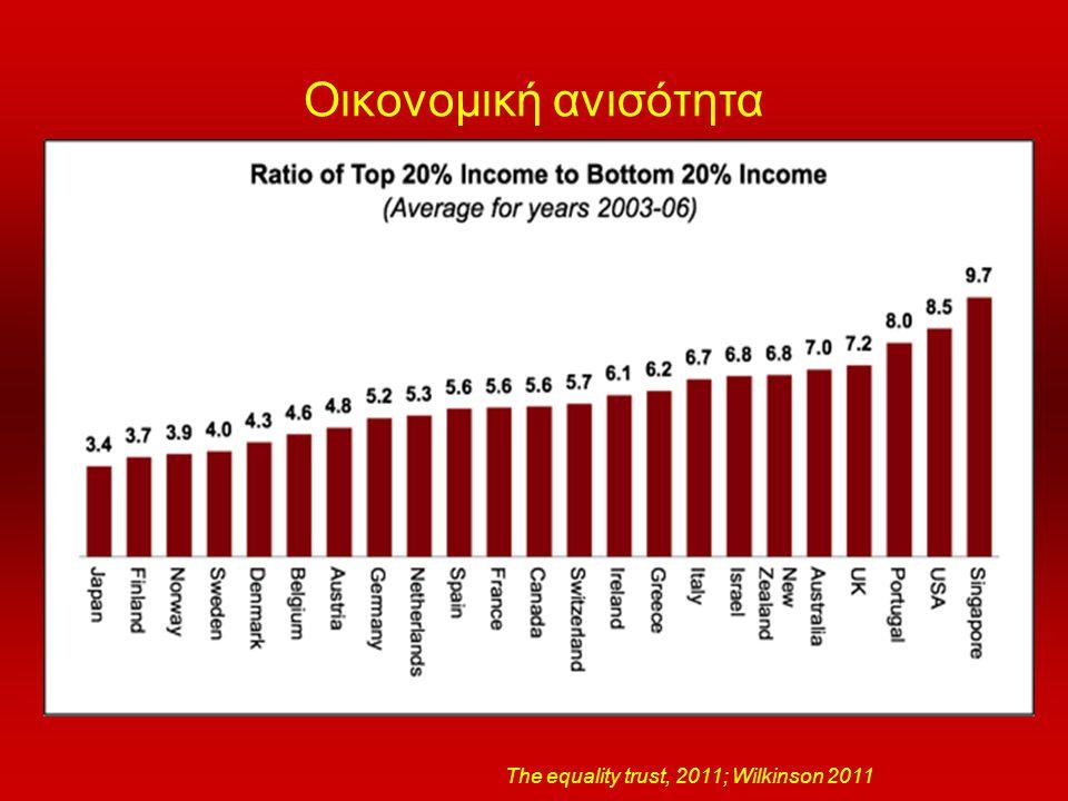 Οικονομική ανισότητα The equality trust, 2011; Wilkinson 2011