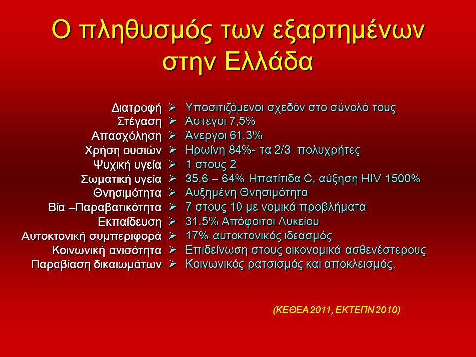Ο πληθυσμός των εξαρτημένων στην Ελλάδα