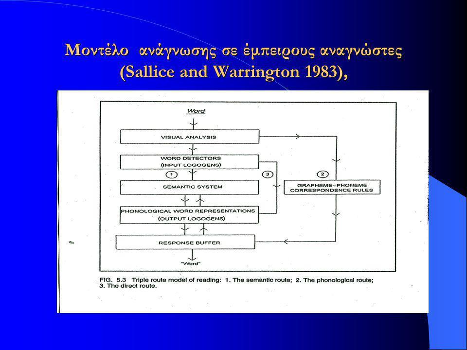 Μοντέλο ανάγνωσης σε έμπειρους αναγνώστες (Sallice and Warrington 1983),