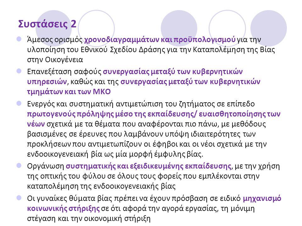 Συστάσεις 2