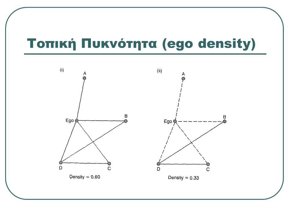 Τοπική Πυκνότητα (ego density)