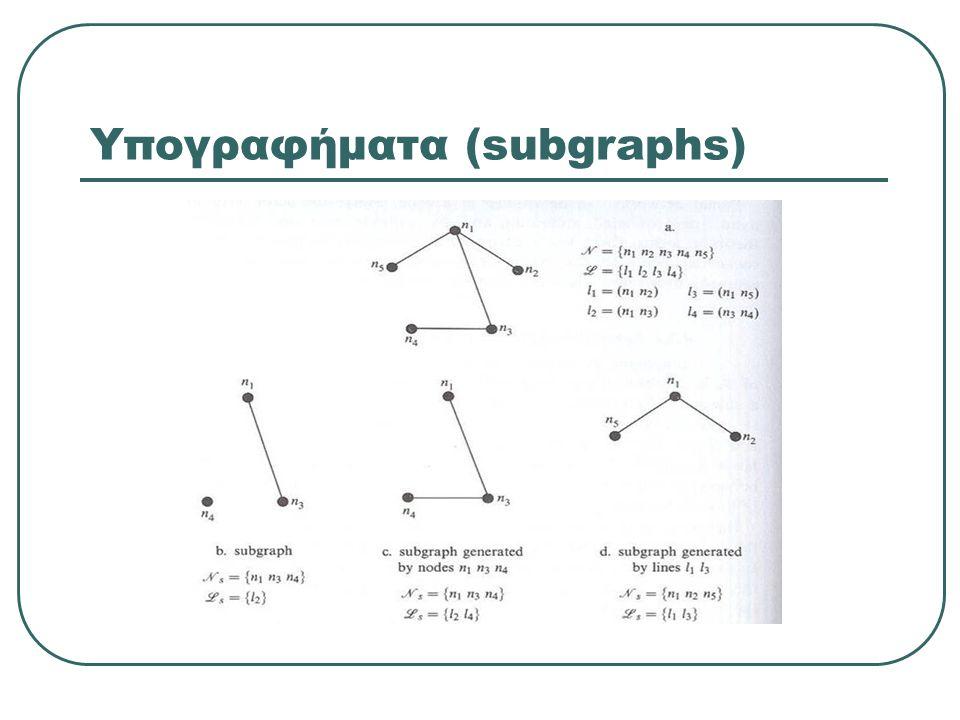 Υπογραφήματα (subgraphs)