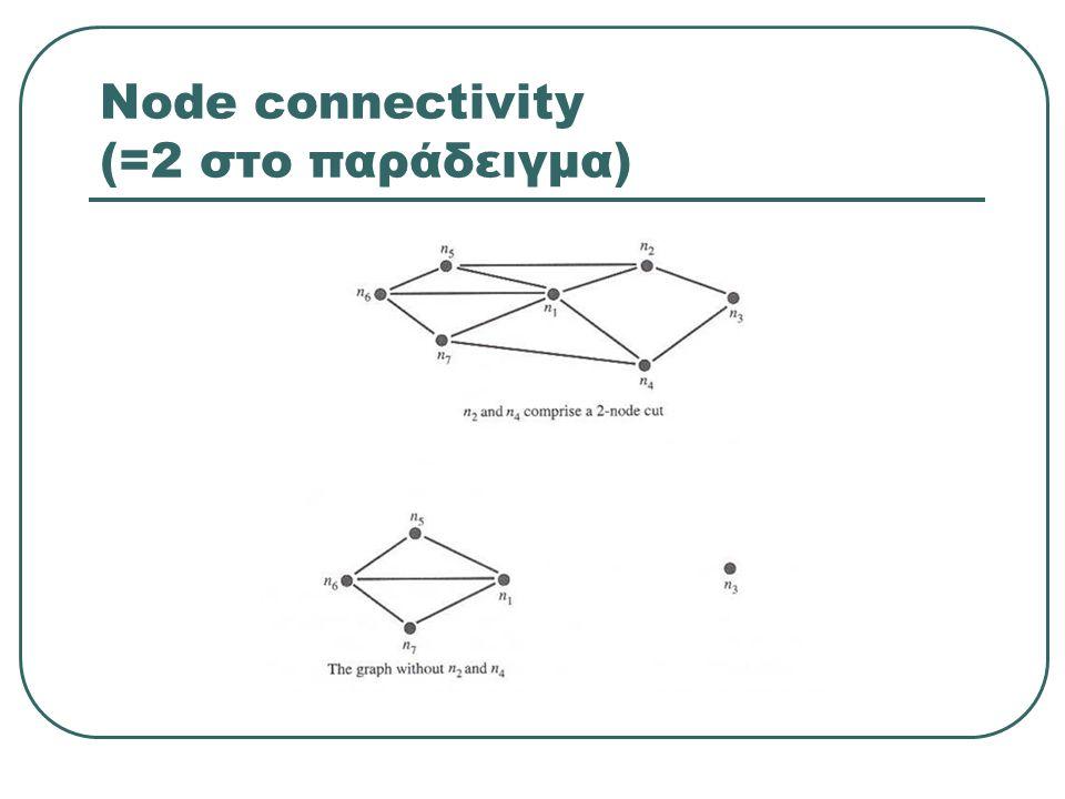 Node connectivity (=2 στο παράδειγμα)