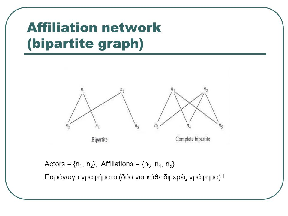 Affiliation network (bipartite graph)