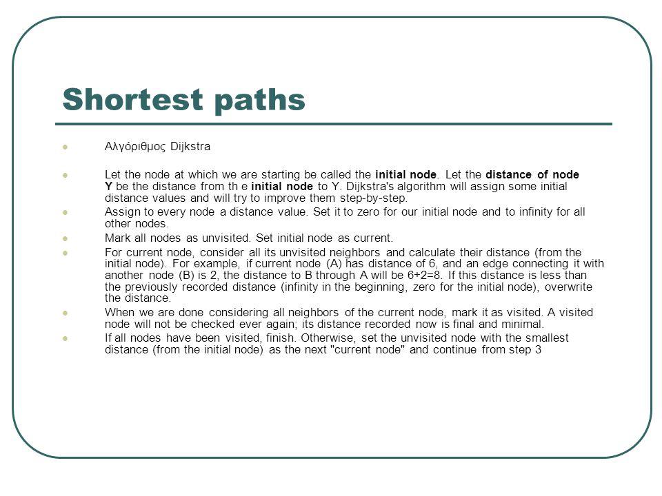 Shortest paths Αλγόριθμος Dijkstra