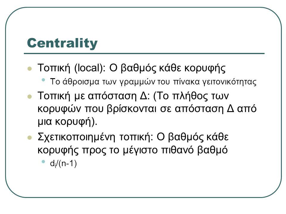 Centrality Τοπική (local): Ο βαθμός κάθε κορυφής