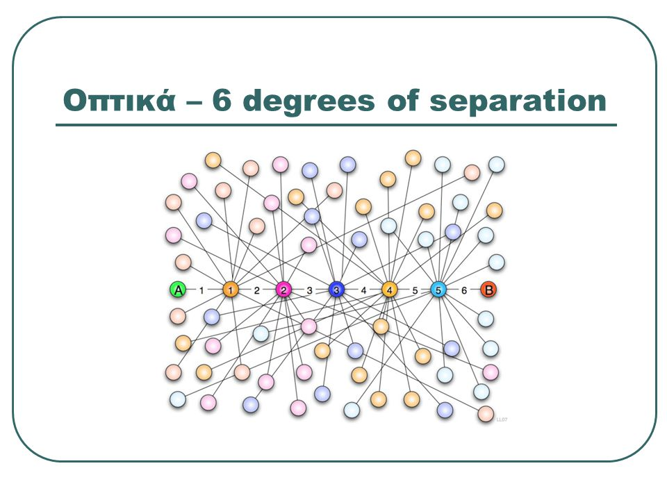 Οπτικά – 6 degrees of separation