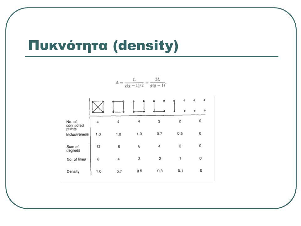 Πυκνότητα (density)