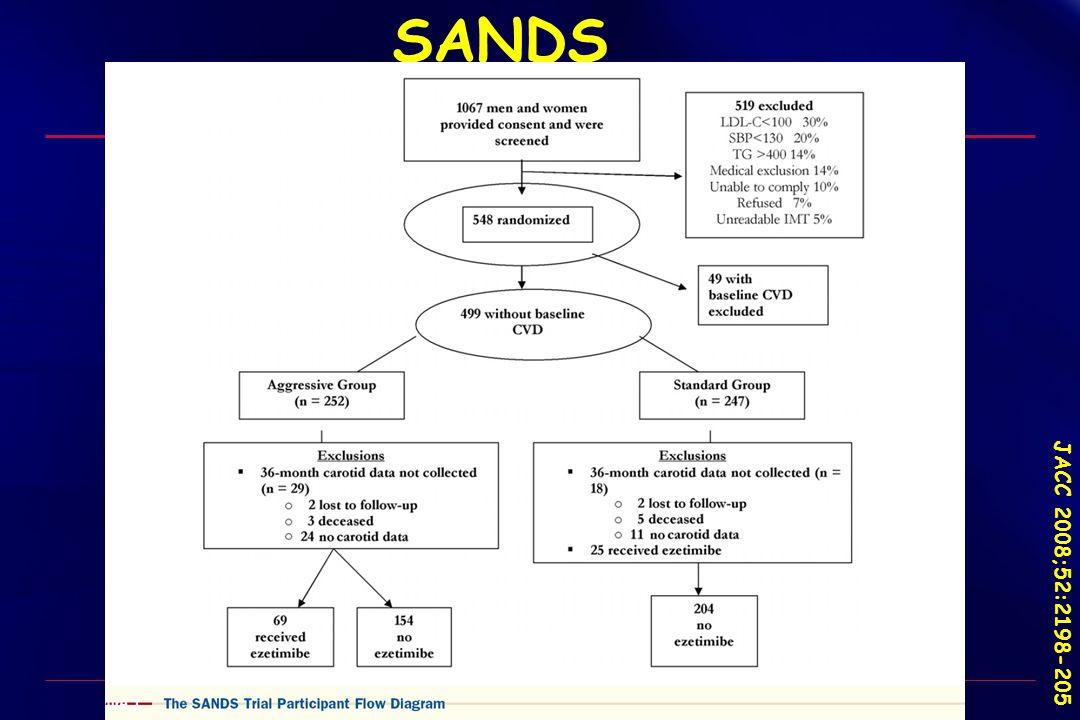 SANDS JACC 2008;52:2198-205