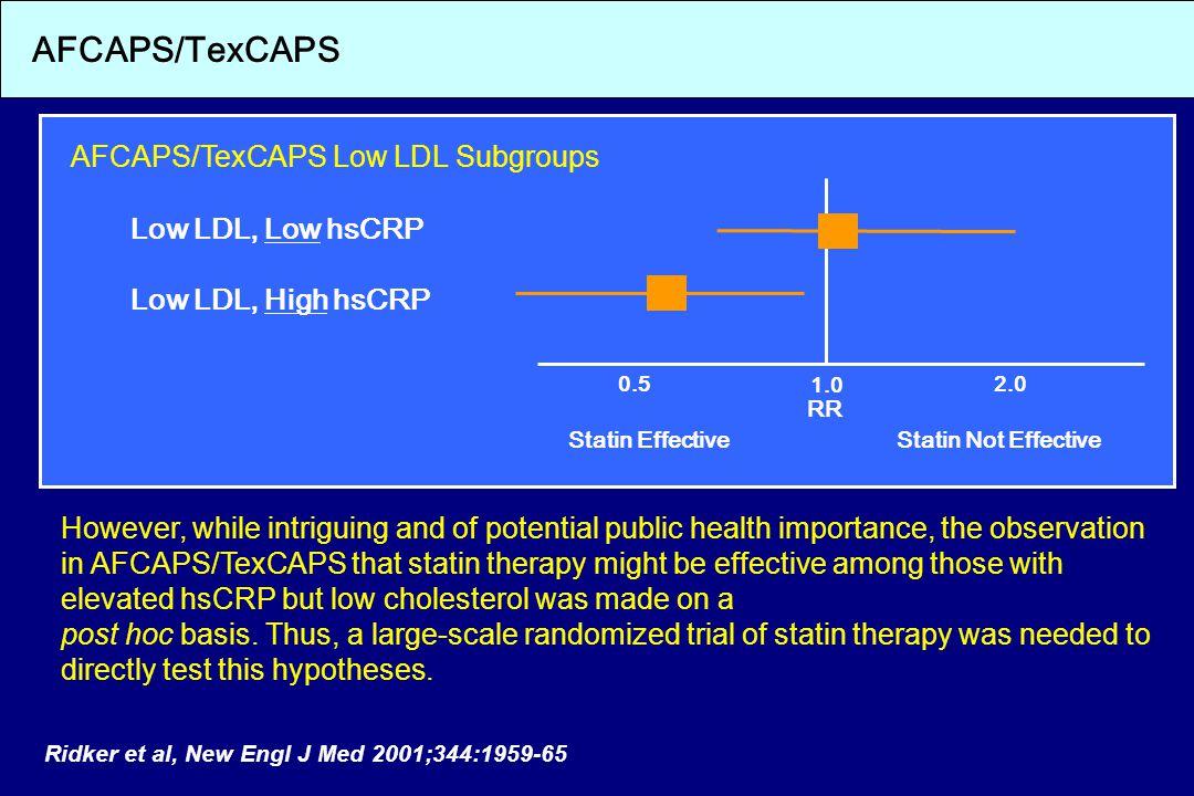 AFCAPS/TexCAPS AFCAPS/TexCAPS Low LDL Subgroups Low LDL, Low hsCRP