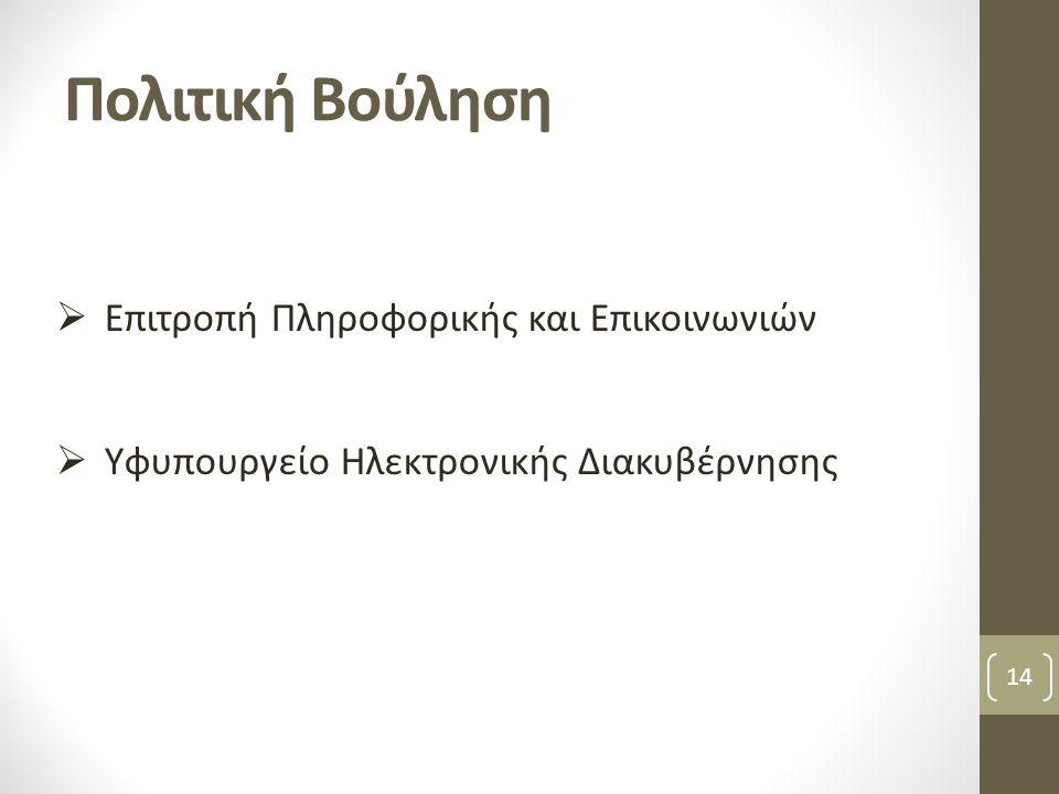 Πολιτική Βούληση Επιτροπή Πληροφορικής και Επικοινωνιών