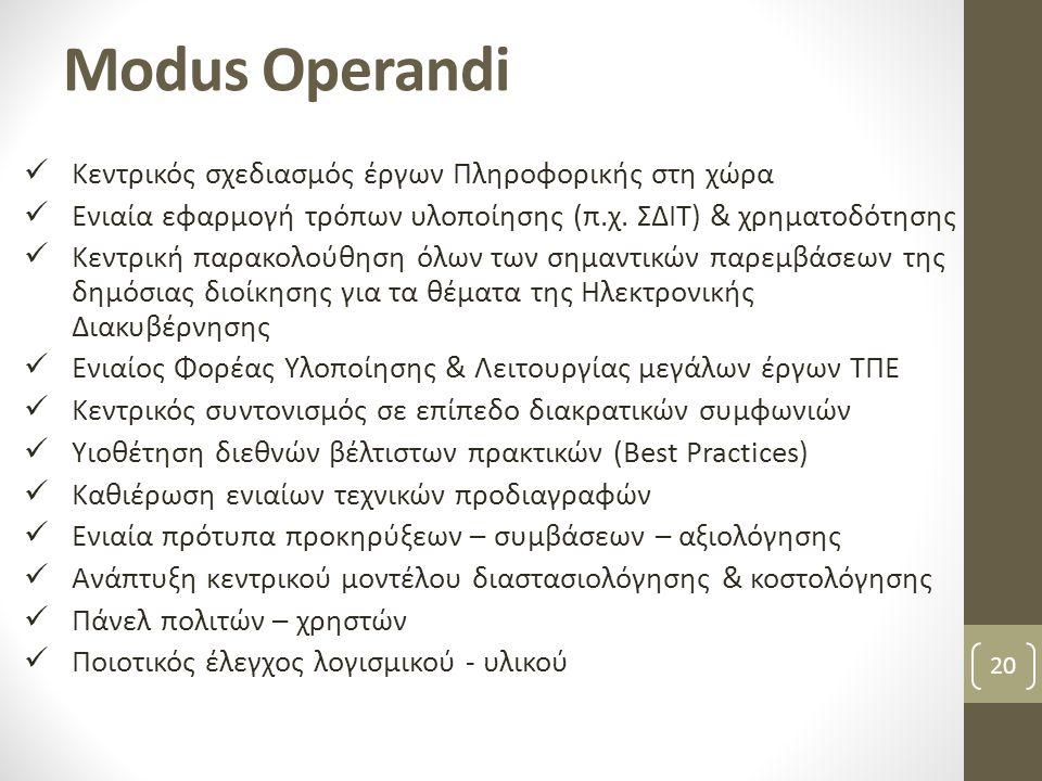 Modus Operandi Κεντρικός σχεδιασμός έργων Πληροφορικής στη χώρα