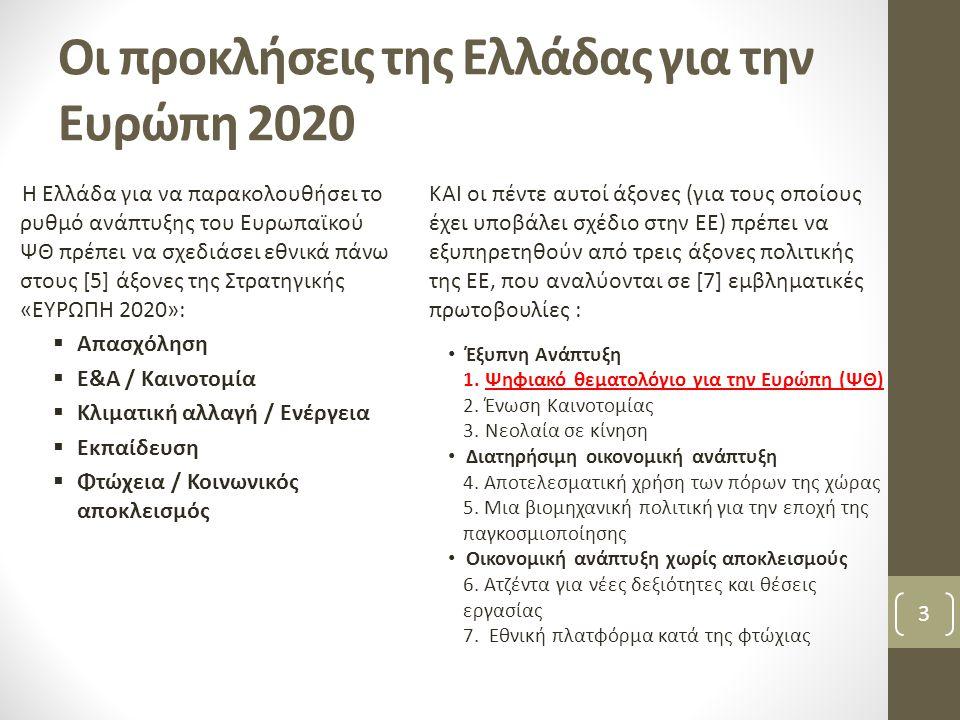 Οι προκλήσεις της Ελλάδας για την Ευρώπη 2020