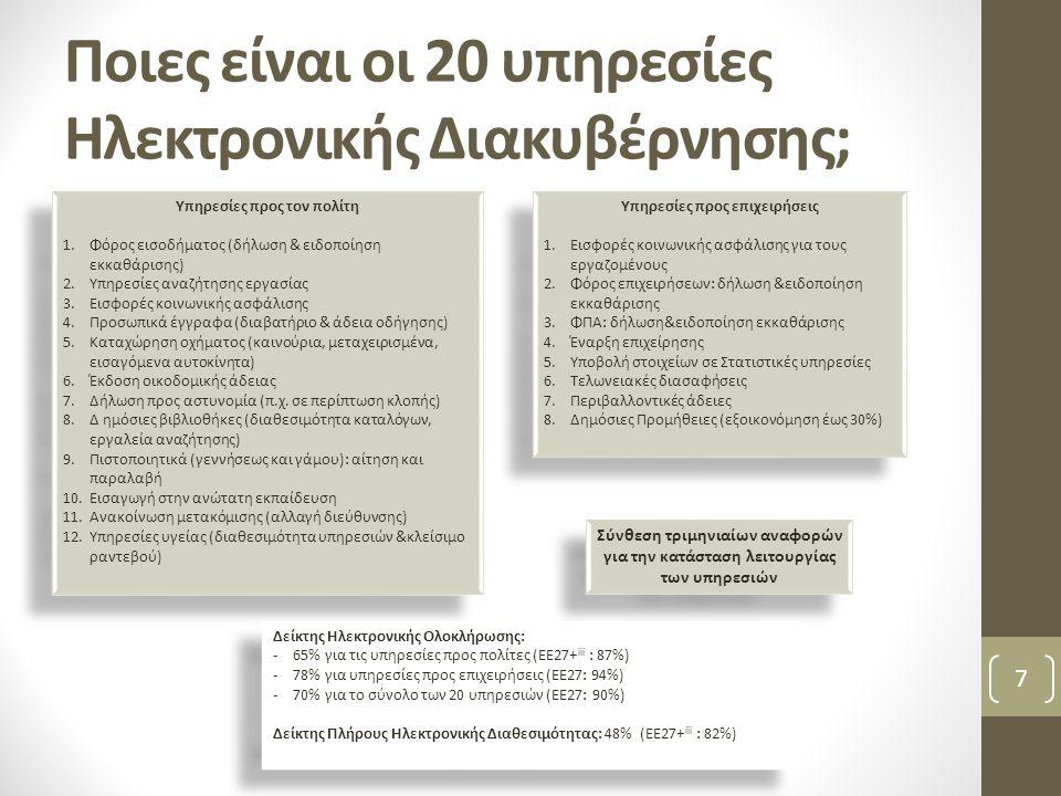 Ποιες είναι οι 20 υπηρεσίες Ηλεκτρονικής Διακυβέρνησης;