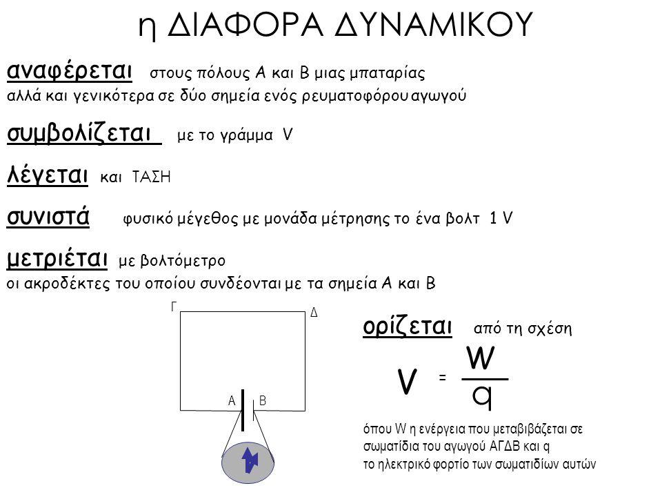 η ΔΙΑΦΟΡΑ ΔΥΝΑΜΙΚΟΥ V q W