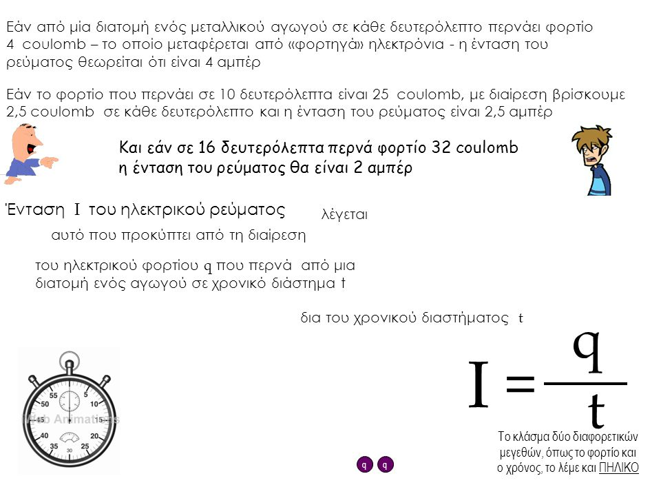 I q = t Και εάν σε 16 δευτερόλεπτα περνά φορτίο 32 coulomb