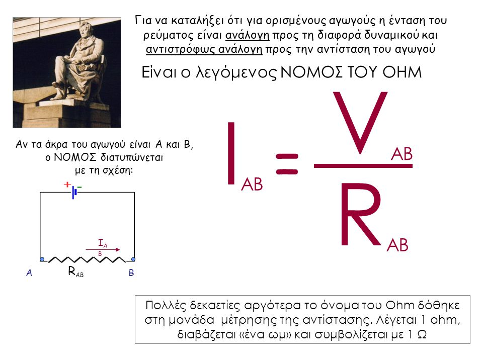 VAB ΙAB RAB = Είναι ο λεγόμενος ΝΟΜΟΣ ΤΟΥ OHM