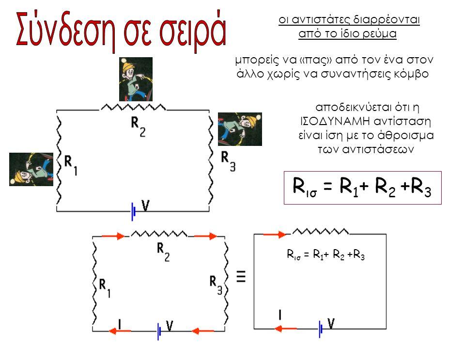 Σύνδεση σε σειρά Rισ = R1+ R2 +R3 οι αντιστάτες διαρρέονται