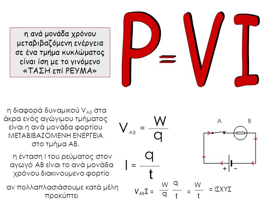 Ρ V I = W VAB q q Ι t η ανά μονάδα χρόνου μεταβιβαζόμενη ενέργεια