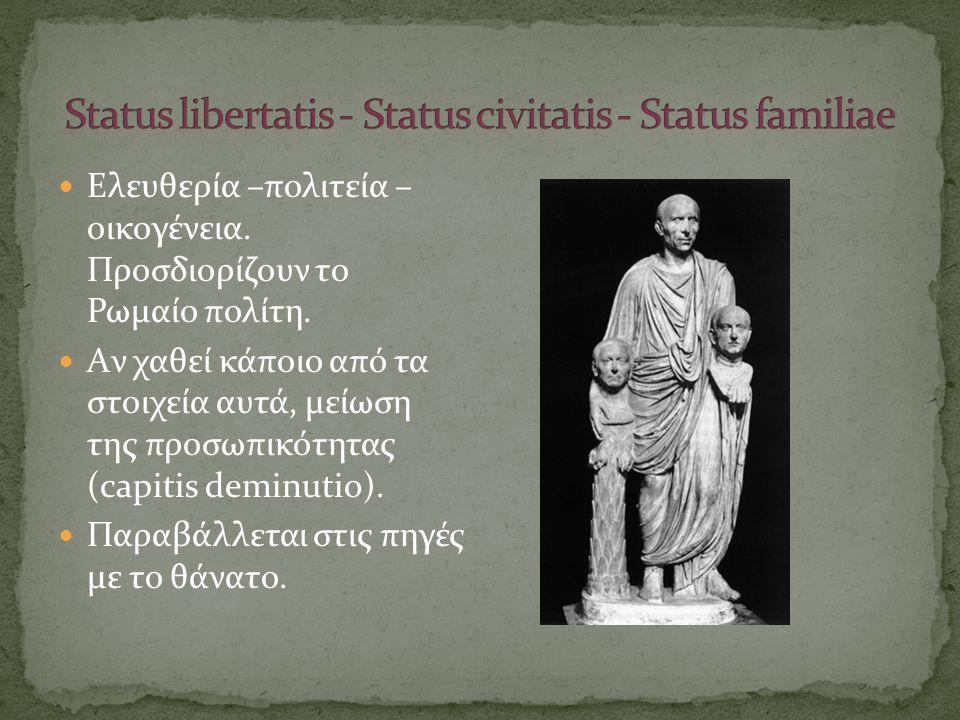 Status libertatis - Status civitatis - Status familiae