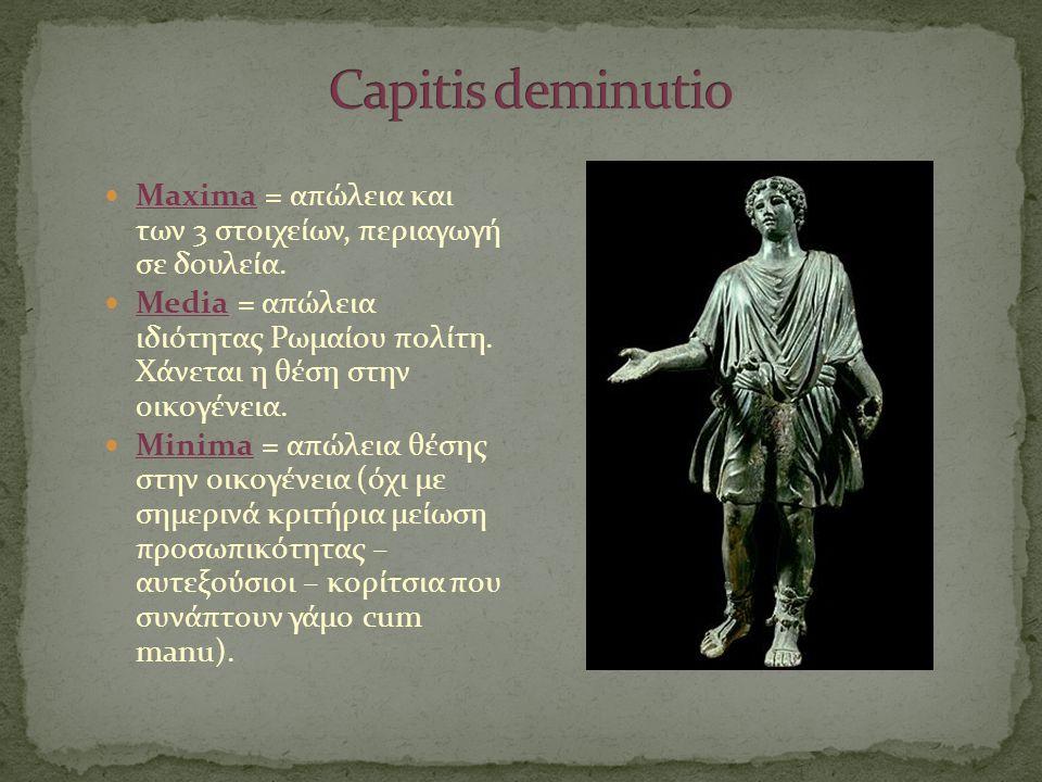 Capitis deminutio Maxima = απώλεια και των 3 στοιχείων, περιαγωγή σε δουλεία.