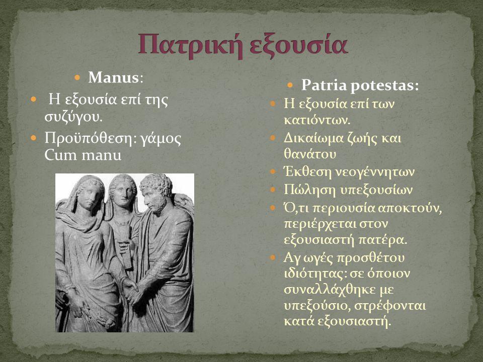 Πατρική εξουσία Manus: Η εξουσία επί της συζύγου. Patria potestas: