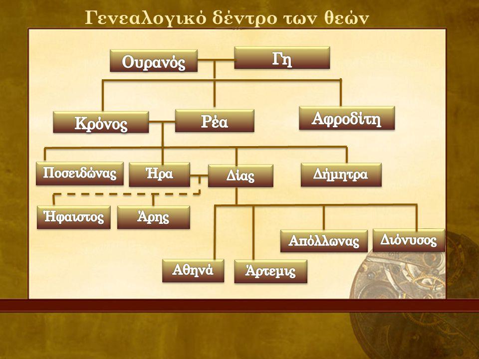 Γενεαλογικό δέντρο των θεών