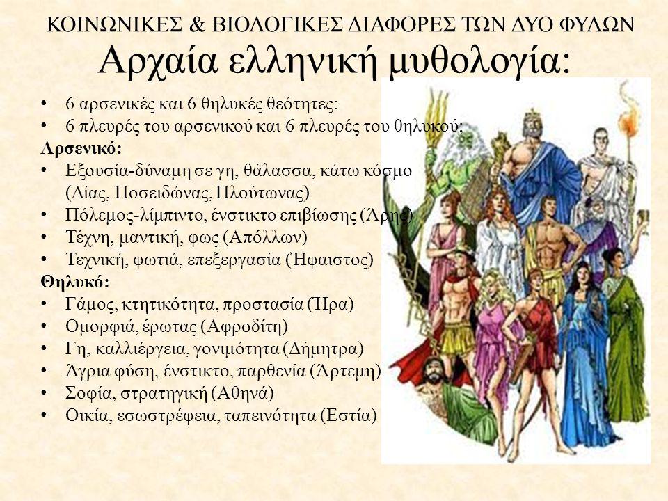Αρχαία ελληνική μυθολογία: