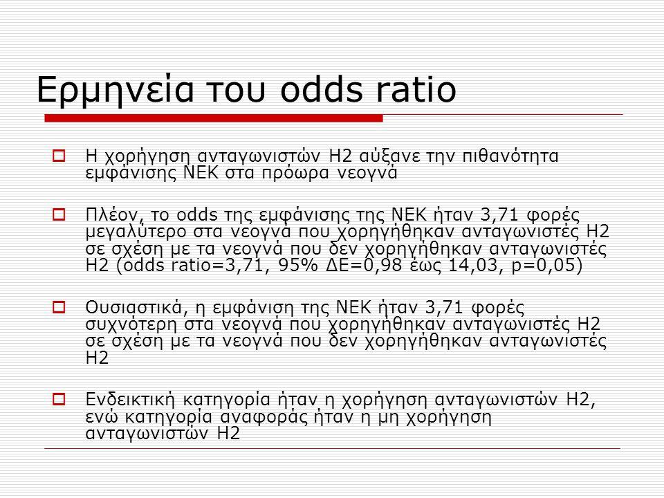Ερμηνεία του odds ratio