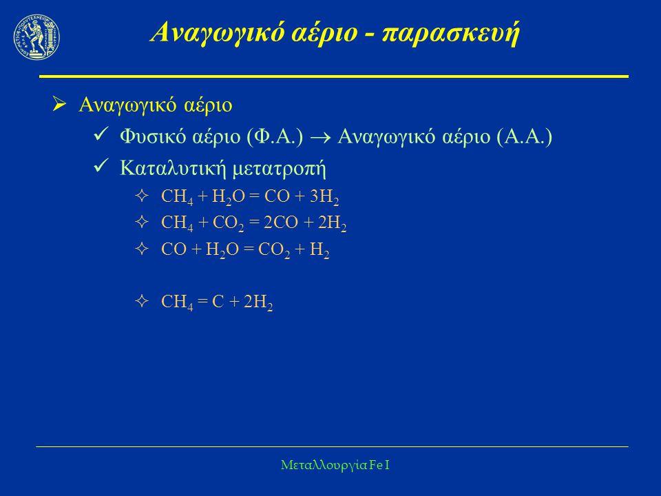 Αναγωγικό αέριο - παρασκευή