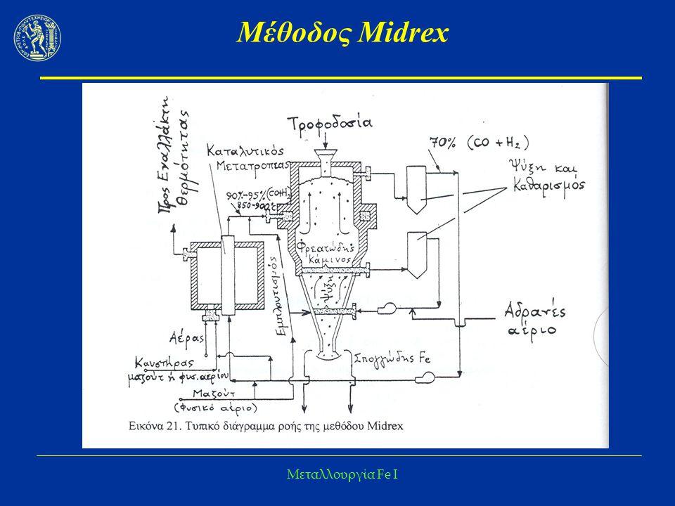 Μέθοδος Midrex Μεταλλουργία Fe I