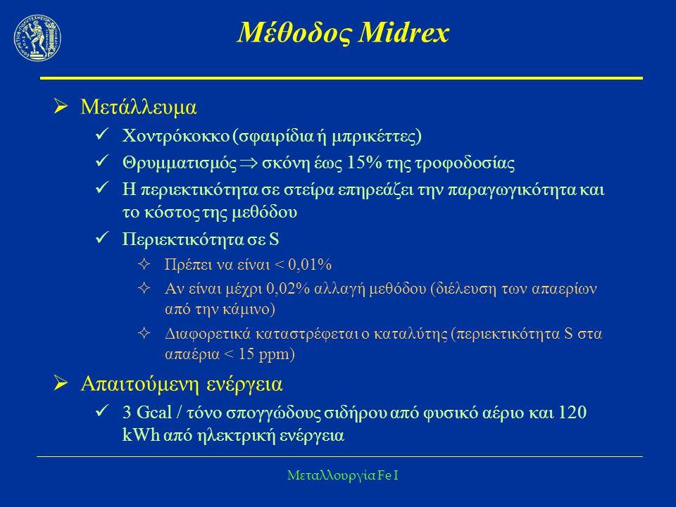 Μέθοδος Midrex Μετάλλευμα Απαιτούμενη ενέργεια