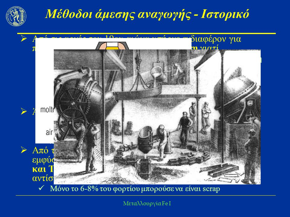 Μέθοδοι άμεσης αναγωγής - Ιστορικό