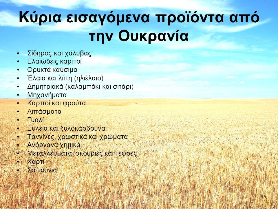 Κύρια εισαγόμενα προϊόντα από την Ουκρανία