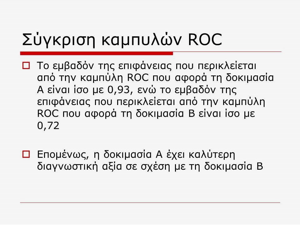 Σύγκριση καμπυλών ROC