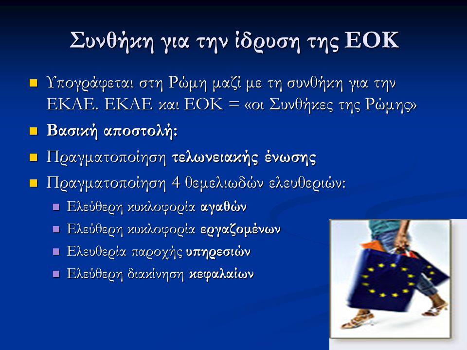 Συνθήκη για την ίδρυση της ΕΟΚ