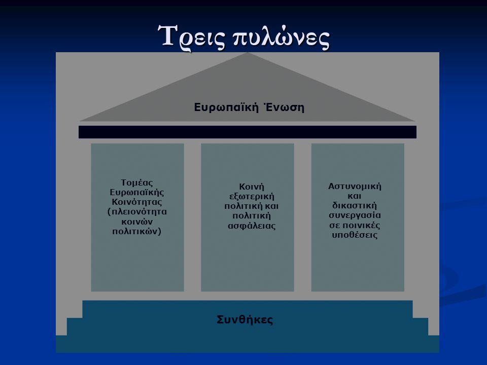 Τρεις πυλώνες Ευρωπαϊκή Ένωση Συνθήκες