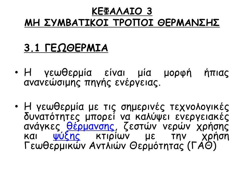 ΚΕΦΑΛΑΙΟ 3 ΜΗ ΣΥΜΒΑΤΙΚΟΙ ΤΡΟΠΟΙ ΘΕΡΜΑΝΣΗΣ