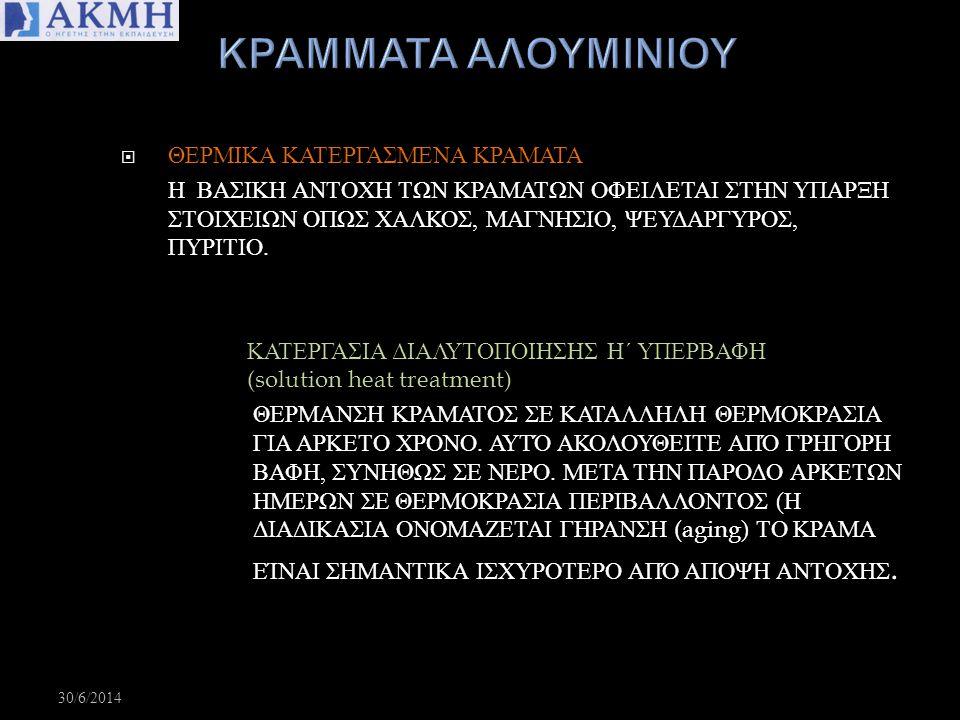 ΚΡΑΜΜΑΤΑ ΑΛΟΥΜΙΝΙΟΥ ΘΕΡΜΙΚΑ ΚΑΤΕΡΓΑΣΜΕΝΑ ΚΡΑΜΑΤΑ