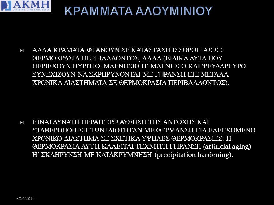 ΚΡΑΜΜΑΤΑ ΑΛΟΥΜΙΝΙΟΥ